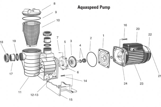 Aquaspeed parts 2