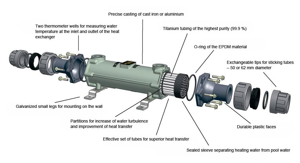 Heat Exchanger Diagrams Free Download Wiring Diagram