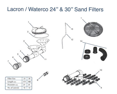 Lacron Waterco 24 and 30 Sand Filter Parts
