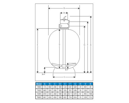Water Co. thermaoplastic Filter tank dimensions