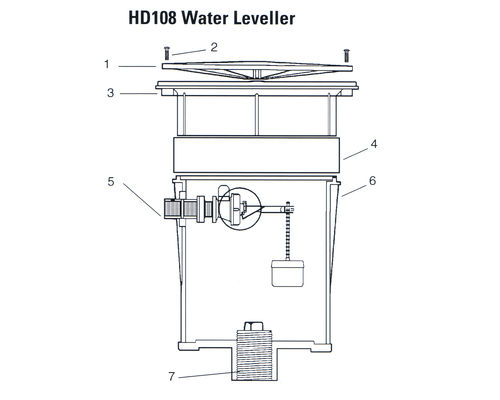 Swimming pool automatic water leveler Swimming pool water flow diagram